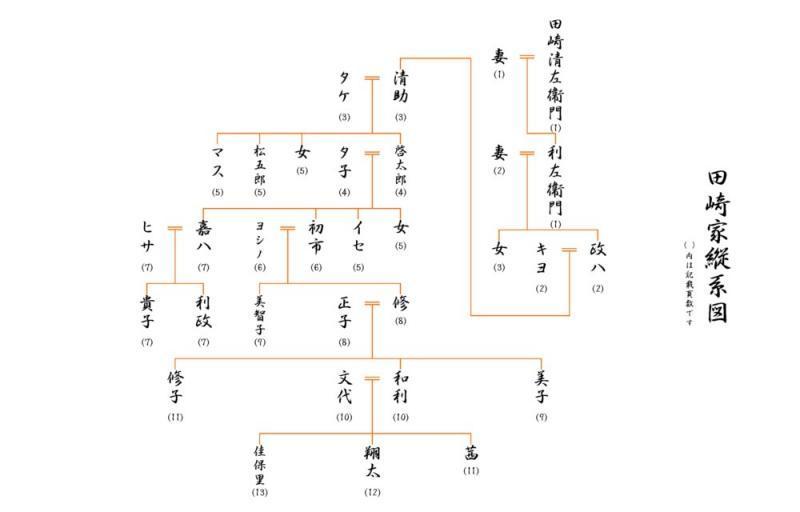 家系図2.jpg